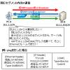 【図解】ルーティングの流れ ~同一セグメント内通信とデフォルトゲートウェイによる別セグメント間通信