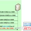 【図解】TCP のオプション 〜SACK, Timestamp(PAWS), Window Scale, MSS〜