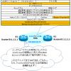 【図解/OSPF】DR/BDRの選出、再選出、切り戻りプロセス