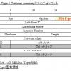 【図解/OSPF】LSA Type3 (Network Summary LSA)のフォーマットと詳細