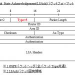 【OSPF】LSAckパケットのフォーマットと詳細