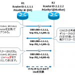 【図解/OSPF】DBD のマスター/スレーブについて