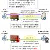 【図解】ステートフル・インスペクションの仕組み〜TCP/UDPの状態を監視するファイアウォール機能〜
