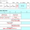 【図解】GARP の機能や仕組み 〜 Linux での動作やciscoでの設定〜