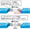 【図解】リンクアグリゲーションの仕組み〜負荷分散、LACPとStaticの違いやメリットデメリット、条件等〜
