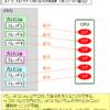 【図解】CPUのコアとスレッドとプロセスの違い、同時マルチスレッディング、コンテキストスイッチについて
