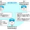 【図解/OSPF】マルチアクセストポロジ(broadcast, multi-access)の特徴