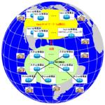 【図解】初心者にも分かるインターネット(ISP)やネットワークの仕組み 〜IPアドレスとルーティングについて〜