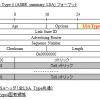 【図解/OSPF】LSA Type4 (ASBR Summary LSA) のフォーマットと詳細