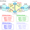 【図解/MPLSの基本】ラベル交換、LIBテーブル