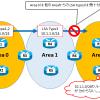 【図解/OSPF】ループ防止、エリアの分断/重複について