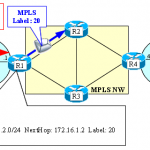 【図解/MPLSの基本】FIBテーブル/LFIBテーブルの仕組み