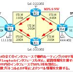 【図解/MPLSの基本】LDPとは ~識別ラベルの交換動作~