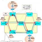 【図解】SPB-Mの動作