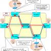 【図解】SPB-V の動作