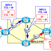 【図解/MPLSの基本】TTL Propagation の仕組み・動作