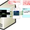【図解】仮想記憶(仮想メモリ)の本質や仕組み、メリット 〜スワップ、MMU、ページングテーブルについて〜