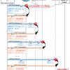 【図解】tracerouteの仕組み/見方〜WindowsとLinuxの違い(icmp/udp),戻りの経路,経路途中のIPが表示されない理由〜