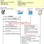 【図解】Web認証(CaptivePortal/動的VLAN)の仕組みとシーケンス 〜認証スイッチ+Windows NPSの例〜
