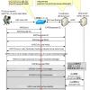 【図解】IEEE802.1x認証の仕組みとシーケンス 〜認証スイッチ+FreeRadius(+証明書)+OpenLDAPの例〜
