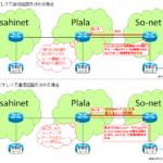 【図解】MACアドレスとIPアドレスの役割の違い~なぜ2つ持つ必要性があるのか?~