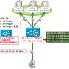 【図解】ロードバランサ(L7)の仕組み~セッション維持方式、SSL証明書やリバースプロキシ等の構成例~