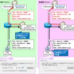【図解】透過型プロキシの仕組み ~https(SSL/TLS)への対応~