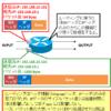 【図解】スイッチング処理能力 ~bpsとppsの違い,換算方法,ショートパケットとロングパケット~)