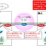 【FortiGate】PPPoE 接続のスタティックルート設定