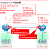 【IP Unnumbered】の正しい理解、仕組みや必要性、効果、PPPoE等への適用について