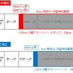 【図解】IPsecとSSL/TLSの違い ~セキュリティ強度や用途,メリット/デメリットの比較~