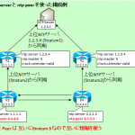 CiscoのNTPの仕様と設定 〜server, peer, masterの違い, preferの意味〜