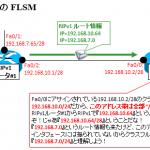 【絶対分かる!】CIDR/VLSM/FLSMの違い、classful/classlessの違い、RIPv1/v2の違い ~サブネットマスクの進化~