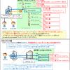 【図解】初心者向けWindowsアクセス権~NTFSとCIFS(共有フォルダ)の優先順位や動作〜