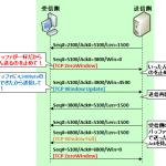 Wireshark で [TCP ZeroWindow] , [TCP Window Update] , [TCP Window Full] が多発する原因とその対策