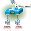 【MACアドレス重複・競合】の原因と影響、調査方法、IPv6 Link-Localアドレスとの関係