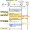 【図解】DKIM, SPF/SenderIDの仕組みと違い 〜なりすまし(メールスプーフィング)対策の送信元ドメイン認証技術〜