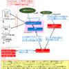 【図解】SELinuxとは?〜仕組みやメリット・効果の基礎入門解説〜