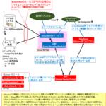 【図解/初心者向け】SELinuxとは?〜仕組みやメリット・効果の基礎入門解説〜