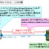 【図解】良くわかるDAS/NAS/SANストレージの違い,iSCSIの分類 ~接続方法やメリット/デメリット~