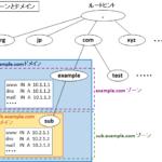 【図解】DNSゾーン転送の仕組みと設定~フォワーダとの違い,notify,スタブゾーンのメリット/デメリット~