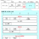 【LLDP/CDP】のフレーム(TLV)フォーマット ~違いや互換性, メリット・デメリット~