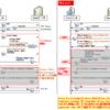 【図解】TLSv1.3の仕組みとシーケンス ~QUICに向けた0-RTT, key_shareやHelloRetryRequest, NewSessionTicketとPSKの関係, コネクションとセッションの違い~