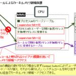 【図解】初心者向けユーザー空間とカーネル空間,システムコール,MMU/メモリ保護,の仕組み