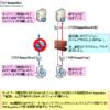 【図解】TCP Keep-Alive/http Keep-Aliveの仕組みと違い ~Client/Serverの挙動とメリット,設定~