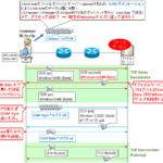 【図解】TCP window size の仕組み〜MSS(MTU)との違い,calculated window size,unknown factor,受信バッファの設定変更~