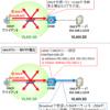 【図解】DHCPリレーの仕組み~パケットキャプチャの比較, Option82について
