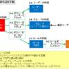 【図解/AWS】IAM入門~設計・設定手順やポリシー/ロール/ユーザー/グループの違い~