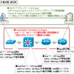 【図解】初心者向けQoSの仕組み〜優先制御/帯域制御やToS/CoSの違い~