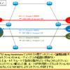 【図解】コネクションとセッションの違いと具体例 ~TCPやHTTP,TLS,PPPoEでの定義~